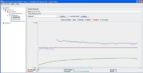jmeter-performance-testing3 html