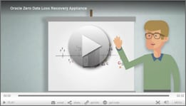 Zero Data Loss Recovery Appliance: Reinventing Database Protection
