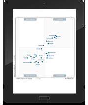 Gartner's 2017 Magic Quadrant for Digital Commerce report