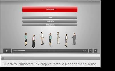 Oracle's Primavera P6 Project Portfolio Management Demo