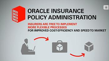 Core Insurance Transformation