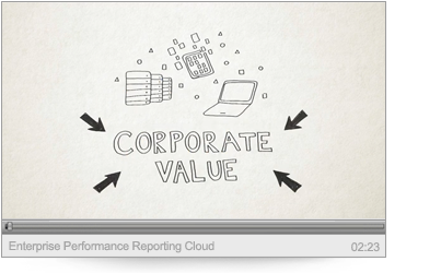 Enterprise Performance Reporting Cloud Service