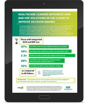 Informed Decision Making for Your Healthcare Organization