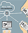 Collaboration in a Digital World: More than Simple File Sharing