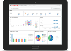 Découvrez Security Monitoring & Analytics