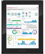Essayez gratuitement Oracle Management Cloud !