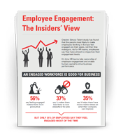 Employee Engagement: The Insiders' View